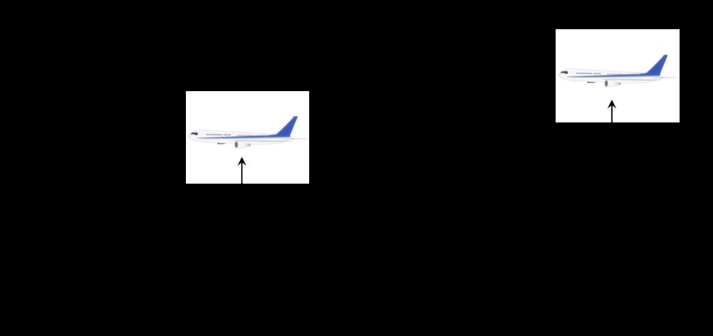 地上気圧の違いによる気圧高度計の誤差イメージ