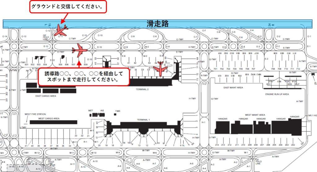 グラウンドからの管制指示イメージ(着陸後)