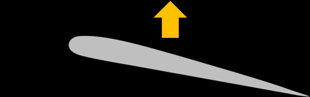 揚力の発生原理イメージ