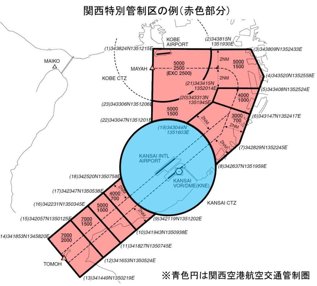 関西特別管制区の例