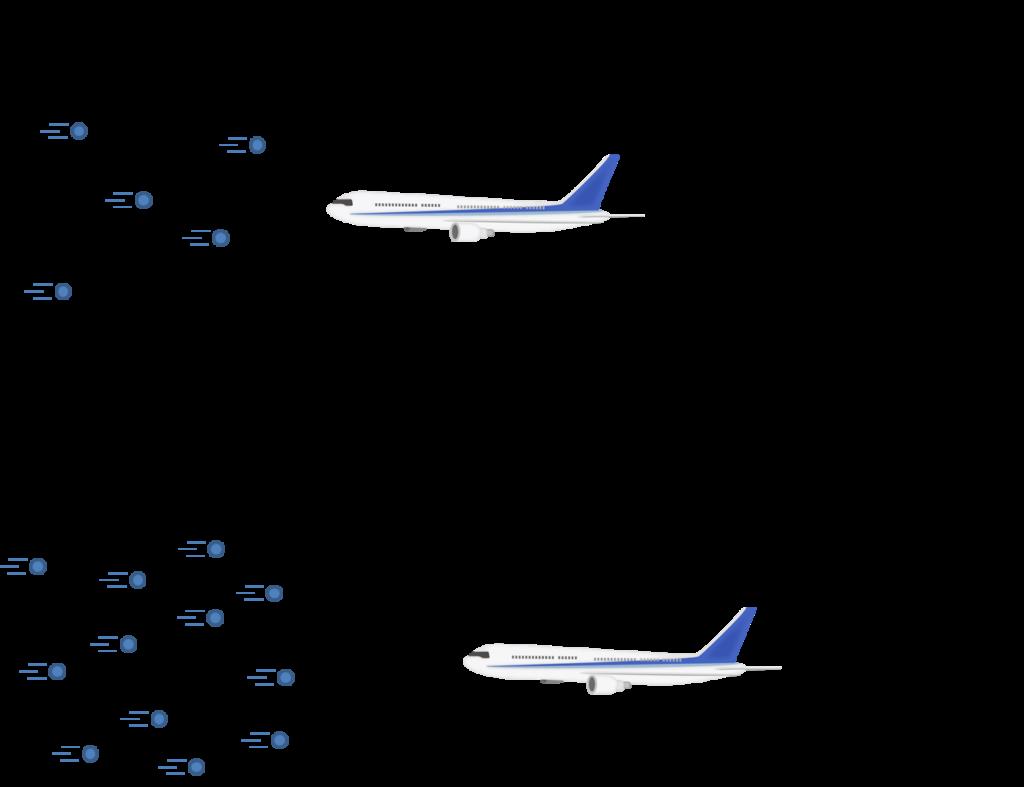 空気密度の違いと飛行速度