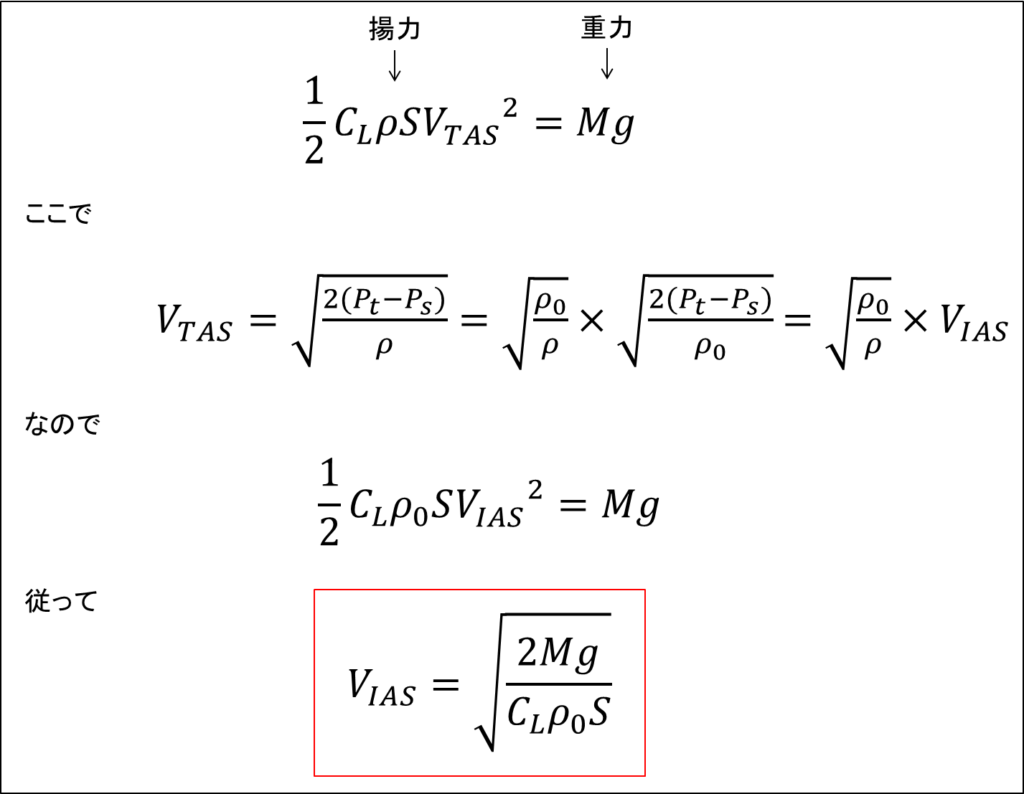 IASと揚力係数の関係導出