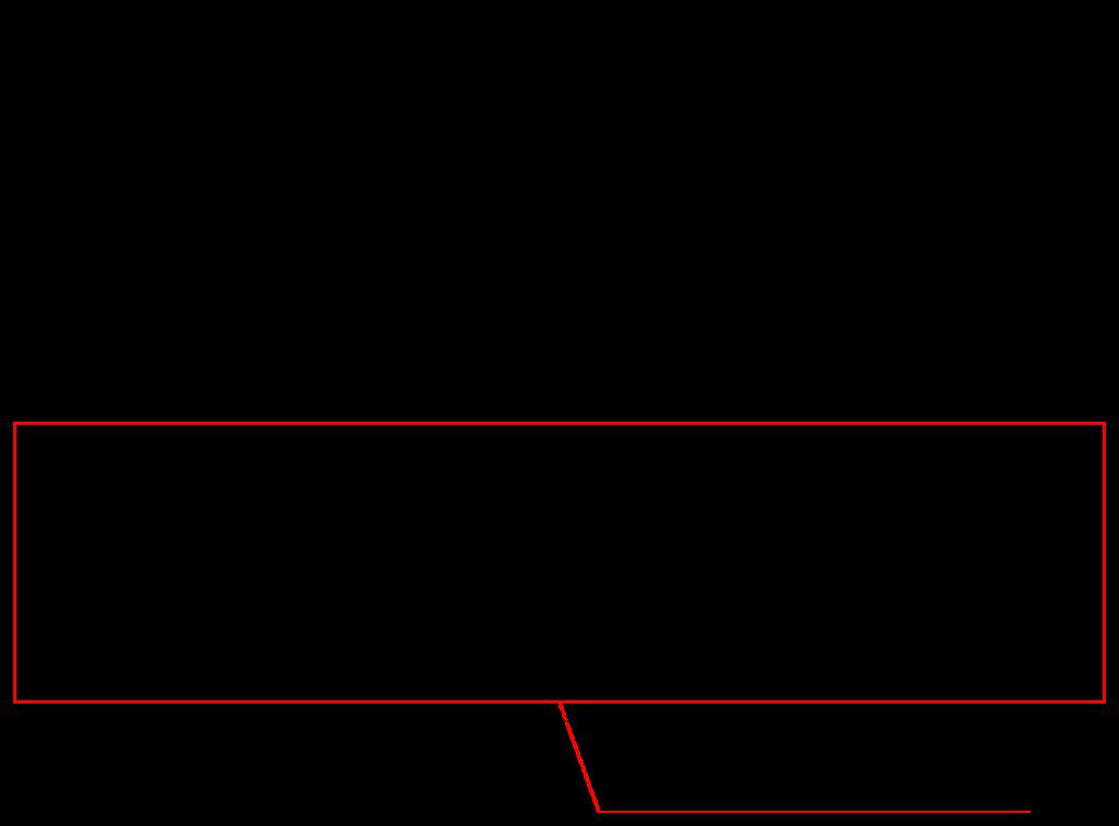 密度の違いによる速度計算結果の違い