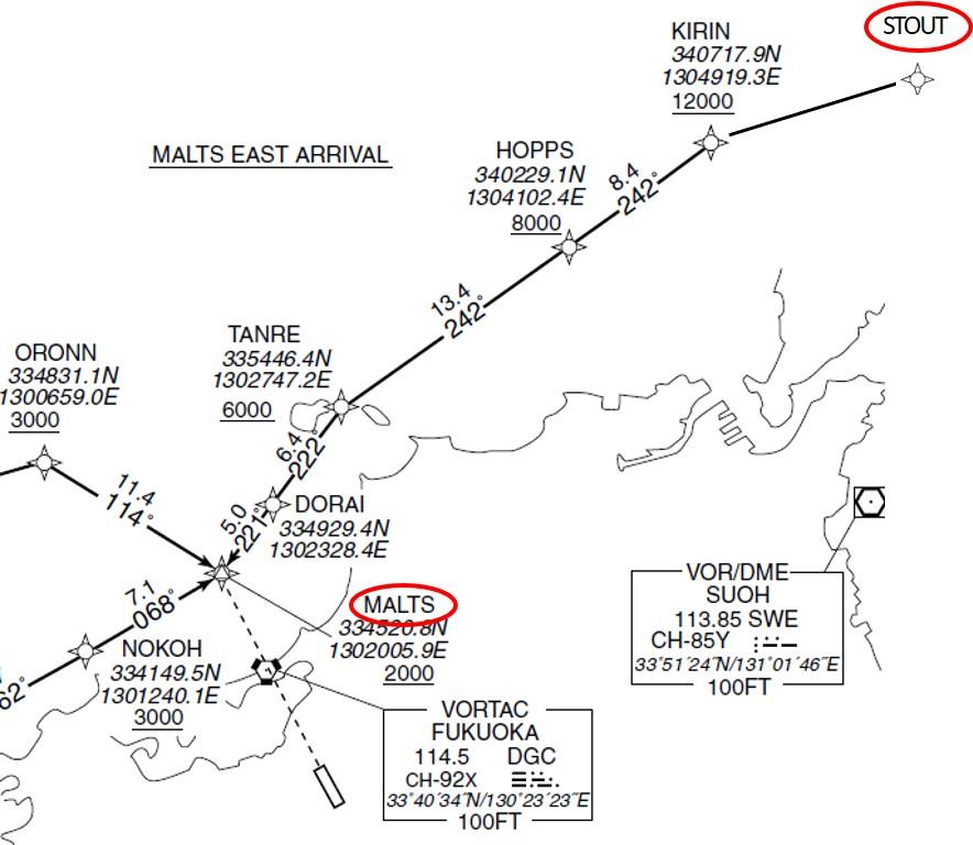 福岡アプローチと交信中の飛行経路