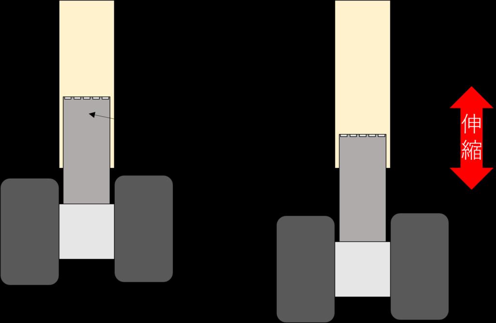 ランディングギアの衝撃緩衝機構