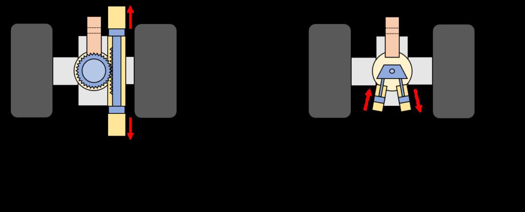 油圧式ステアリングアクチュエーターのイメージ