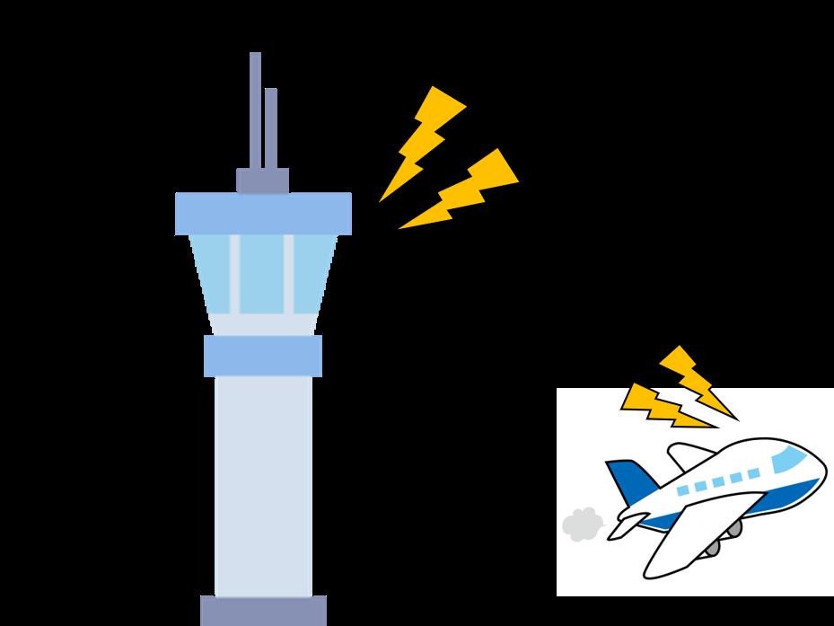 タワーと飛行機の交信イメージの図