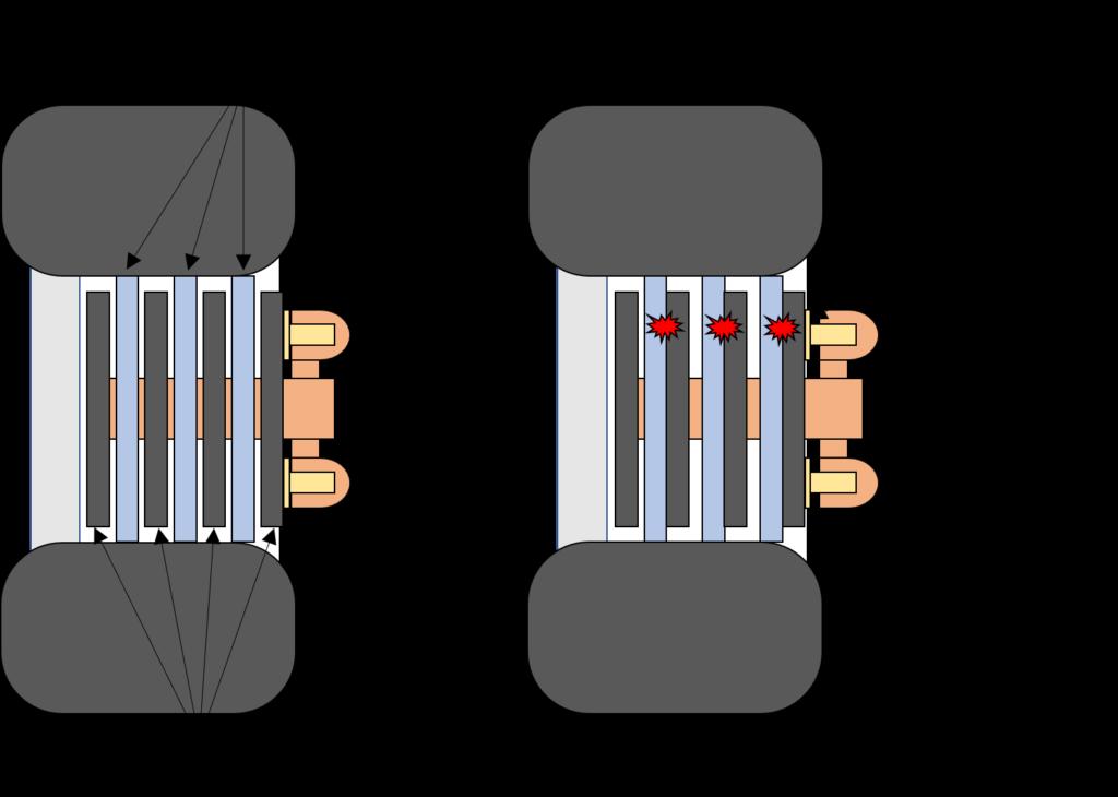 ブレーキシステムの仕組み