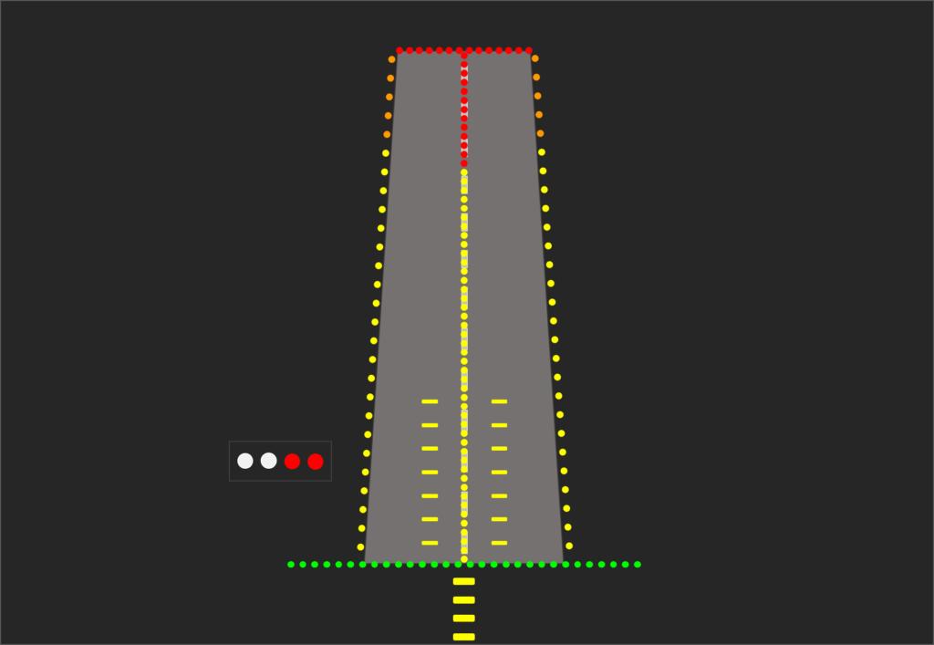 滑走路灯火のイメージ