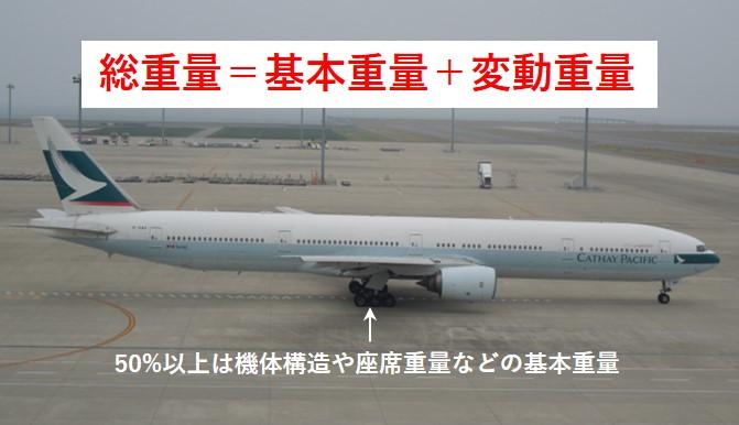 飛行機の総重量