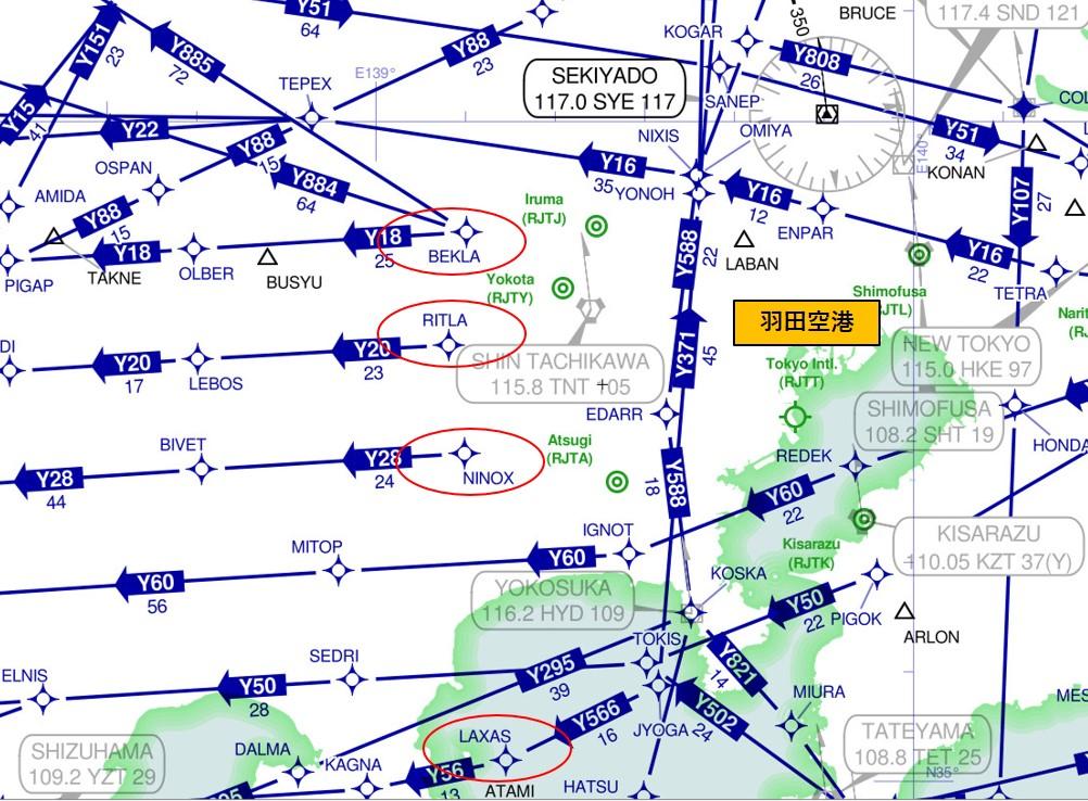 羽田空港から西方面への航空路
