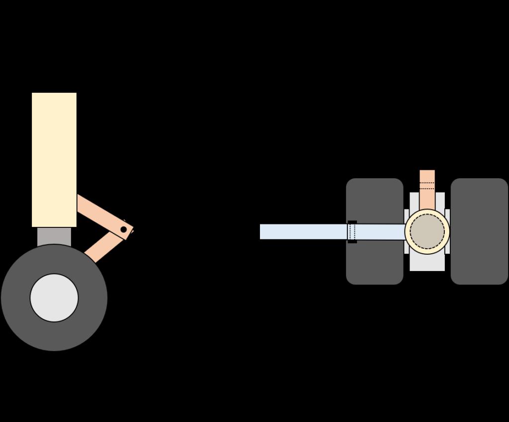 1軸タイプのランディングギア