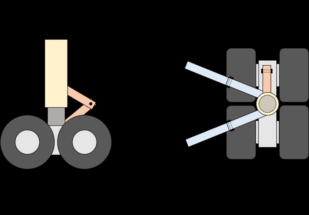 2軸タイプのランディングギア
