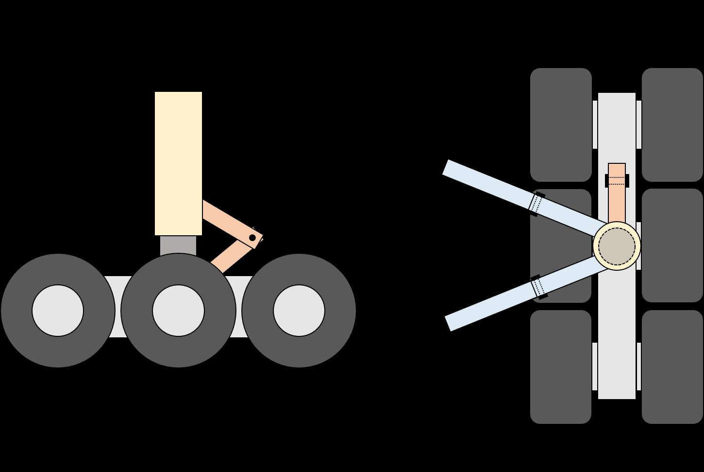 3軸のランディングギアのイメージ図