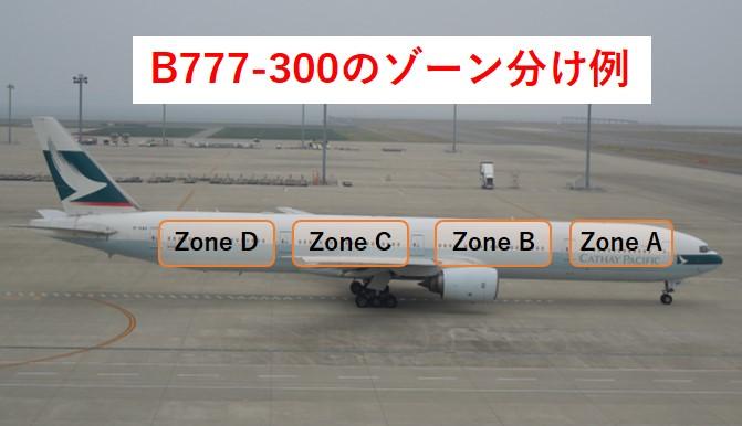 B777-300のゾーン分け例