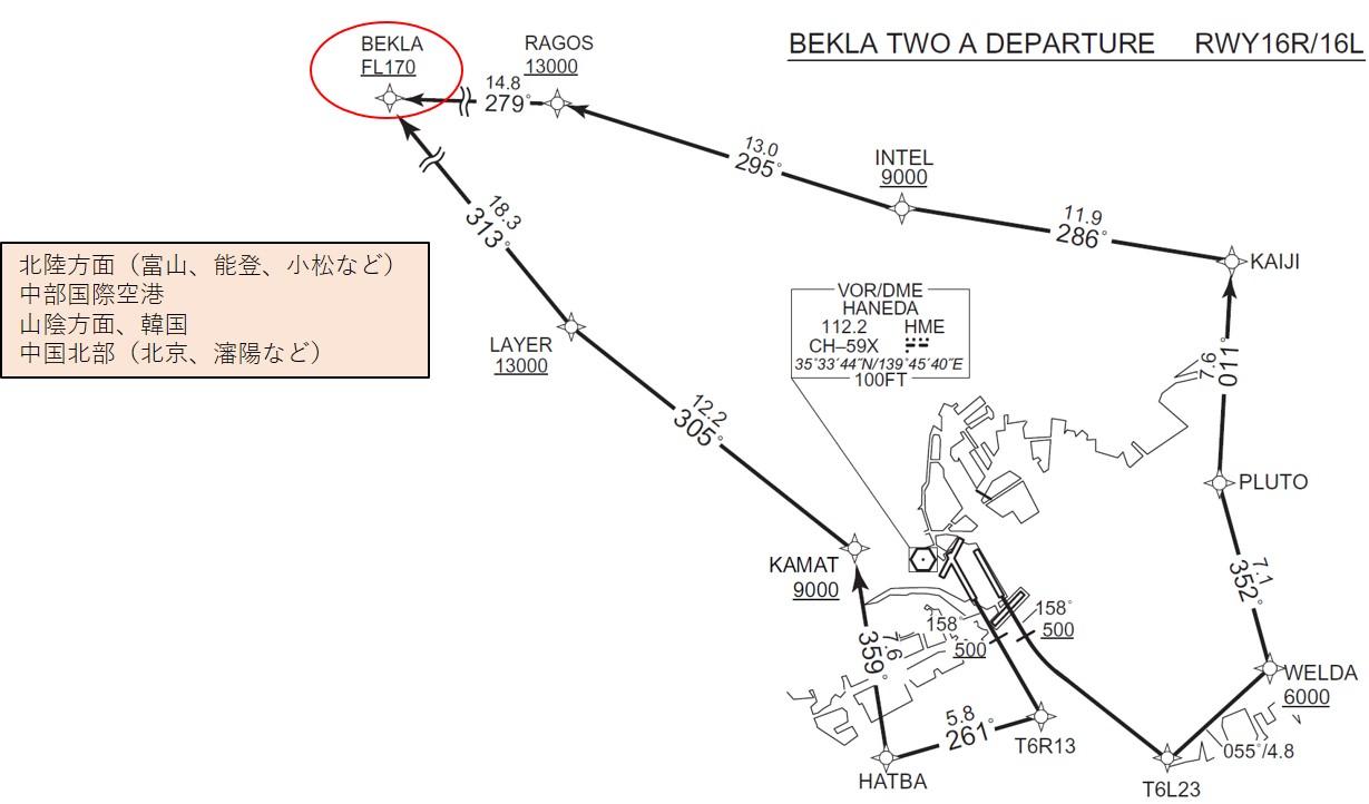 BEKLA DEPARTURE南風