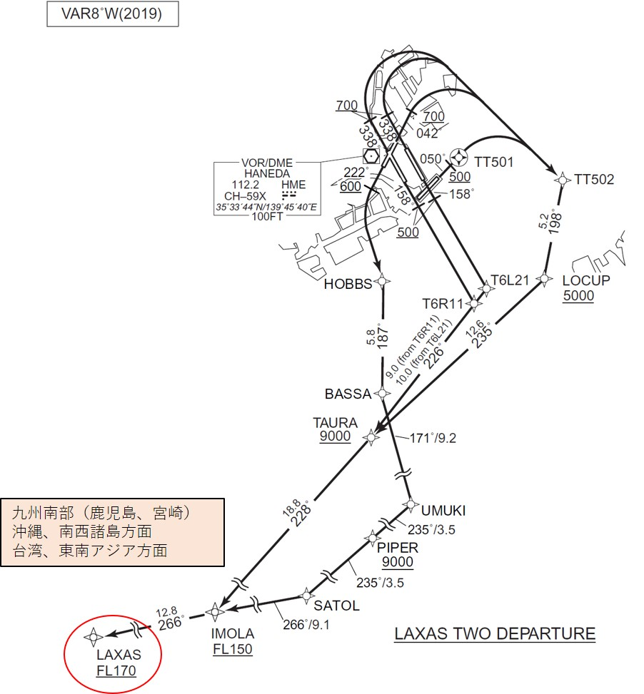 LAXAS DEPARTUREの出発方面