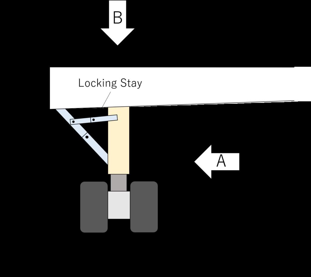 メインランディングギアの構造