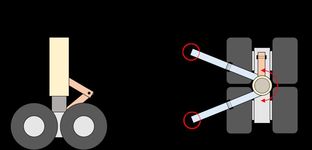 メインランディングギアの別角度からの図