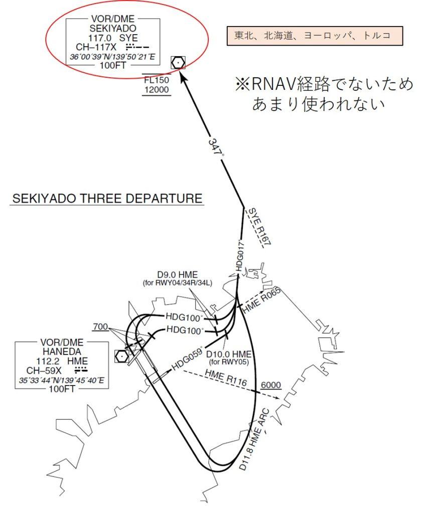 SEKIYADO DEPARTUREと出発方面