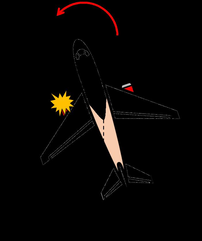 エンジン故障時の機首振りのイメージ
