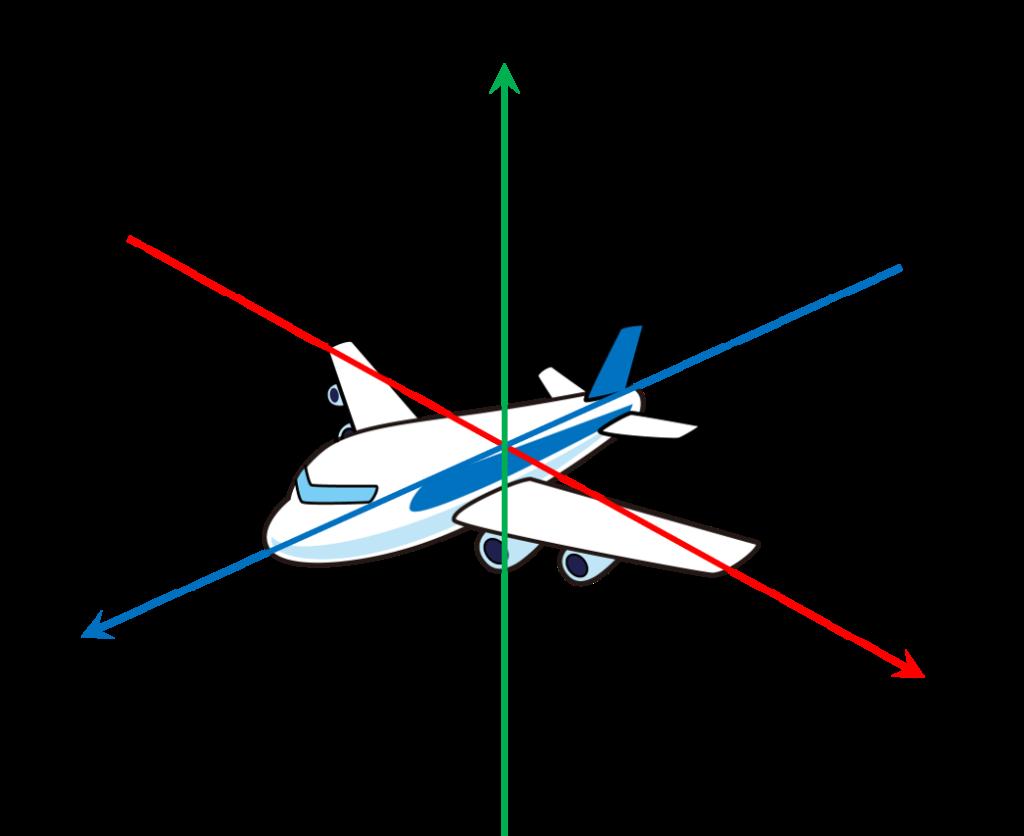三次元における3軸と飛行機