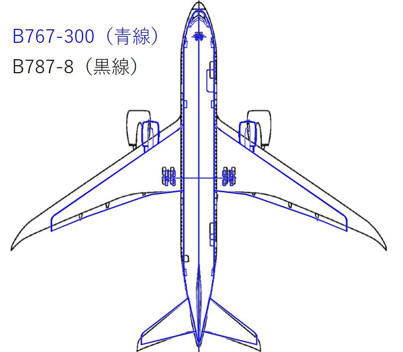B767とB787の大きさの比較