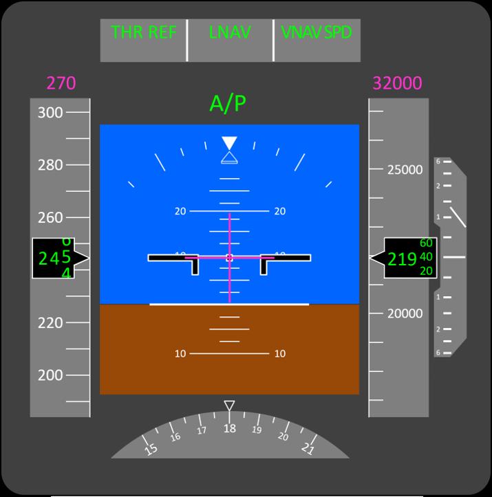 PFDのイメージ図