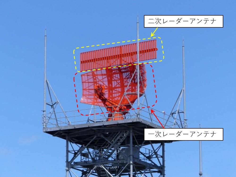 一次レーダーアンテナと二次レーダーアンテナ