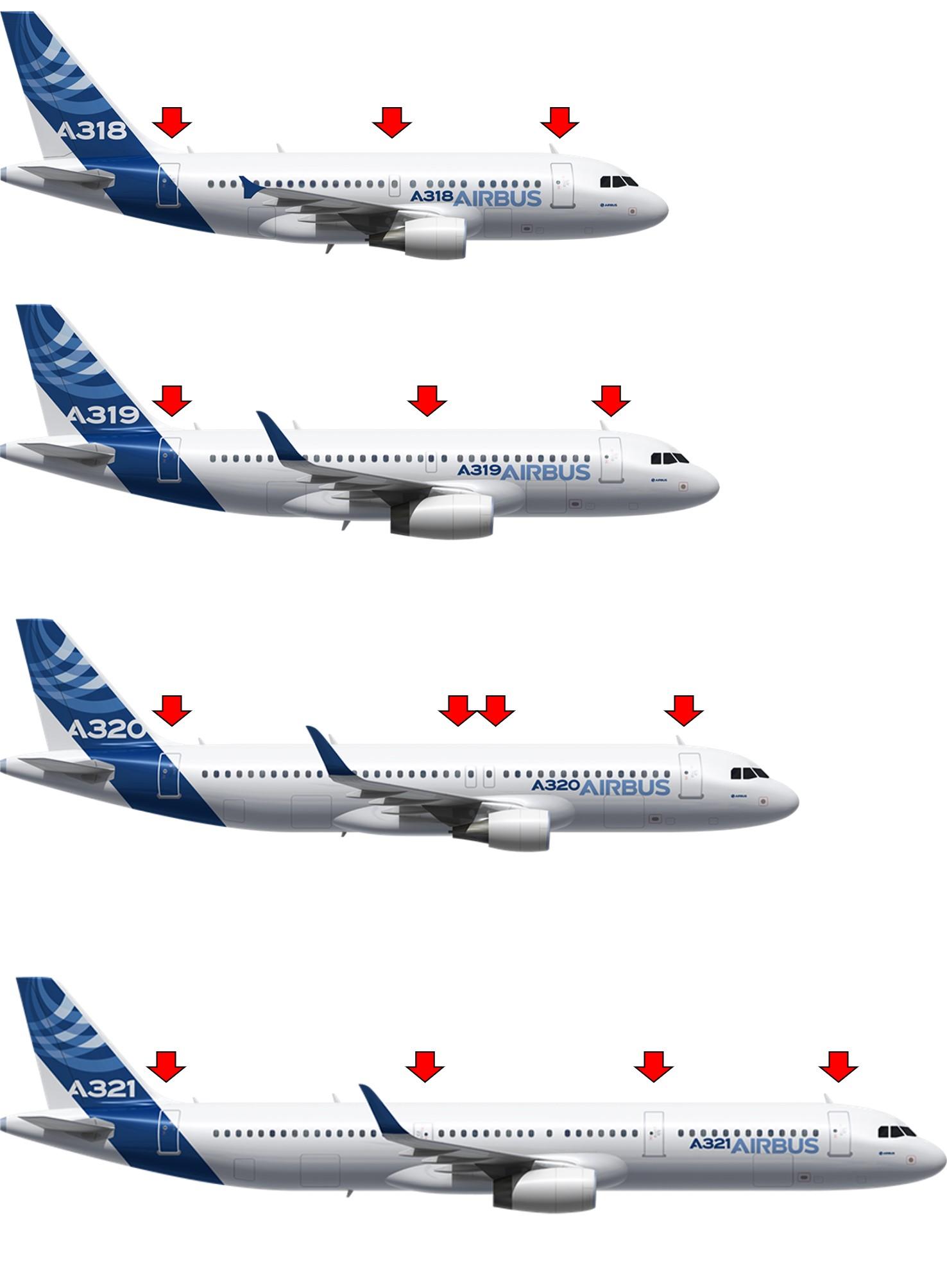 A320 Familyの比較画像