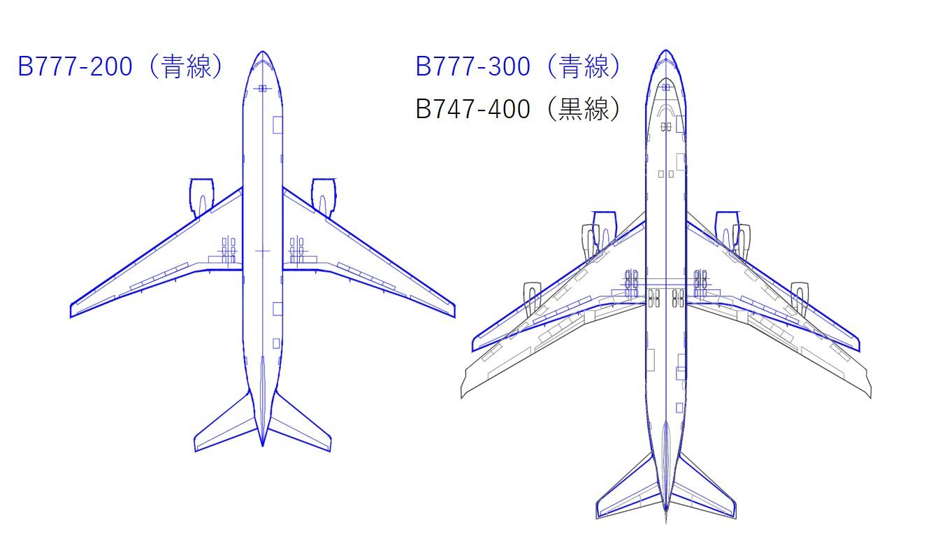 B777とB747のサイズ比較