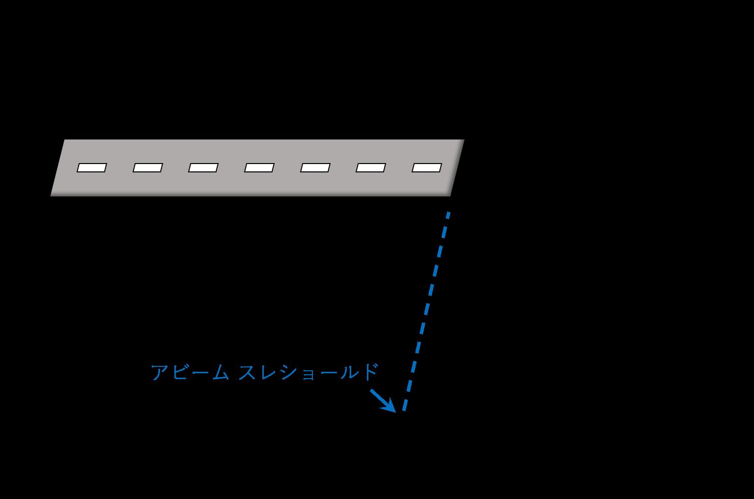 トラフィックパターンのイメージ図