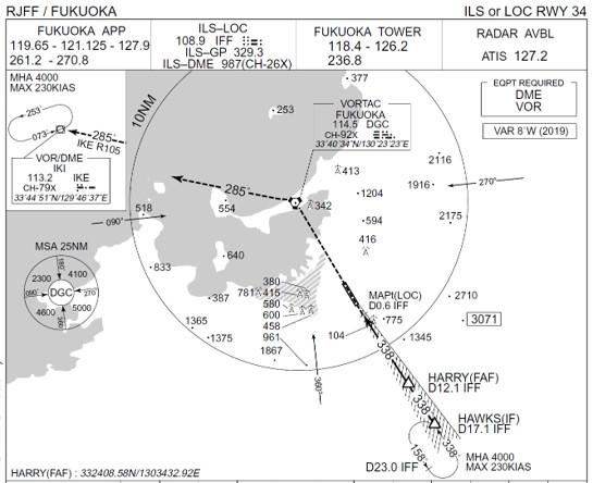 福岡空港ILS進入のチャート