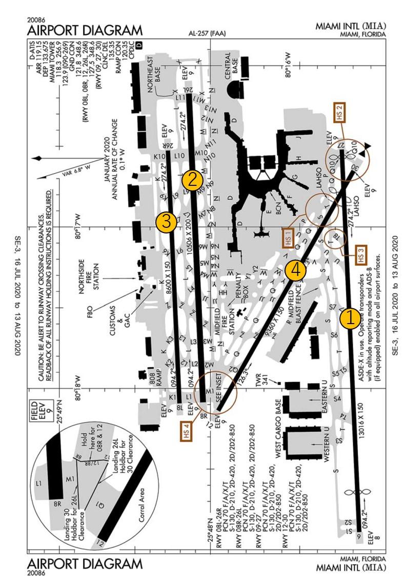 マイアミ空港の滑走路図
