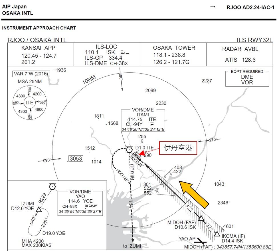 伊丹空港RWY32アプローチの例
