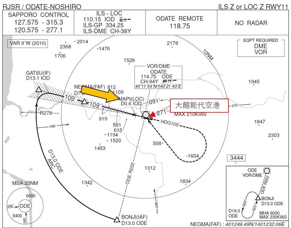 大館能代空港RWY11アプローチの例