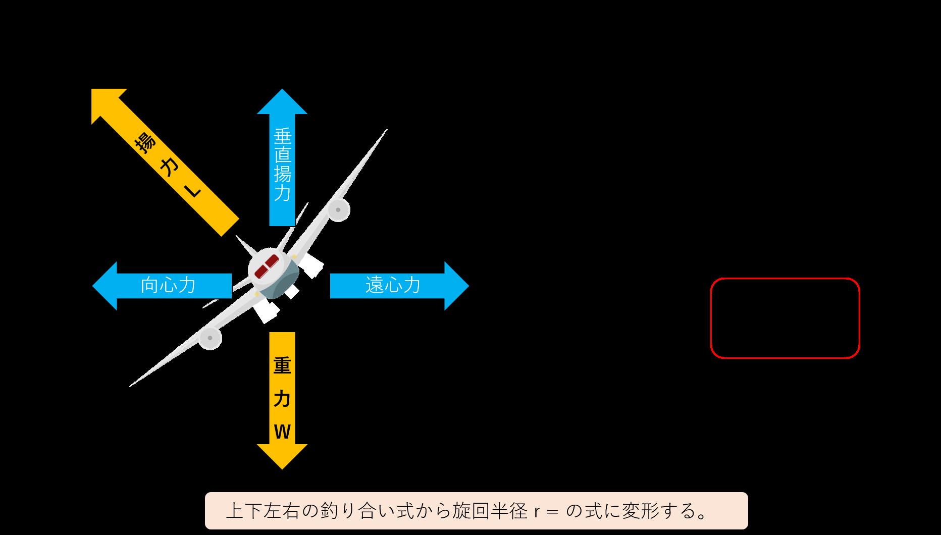 旋回半径の導き方