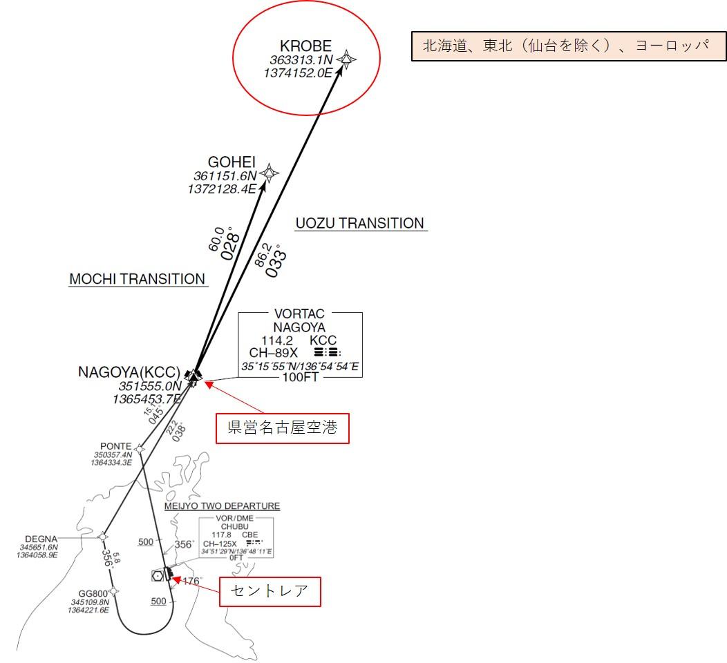 MEIJO DEPARTUREの図