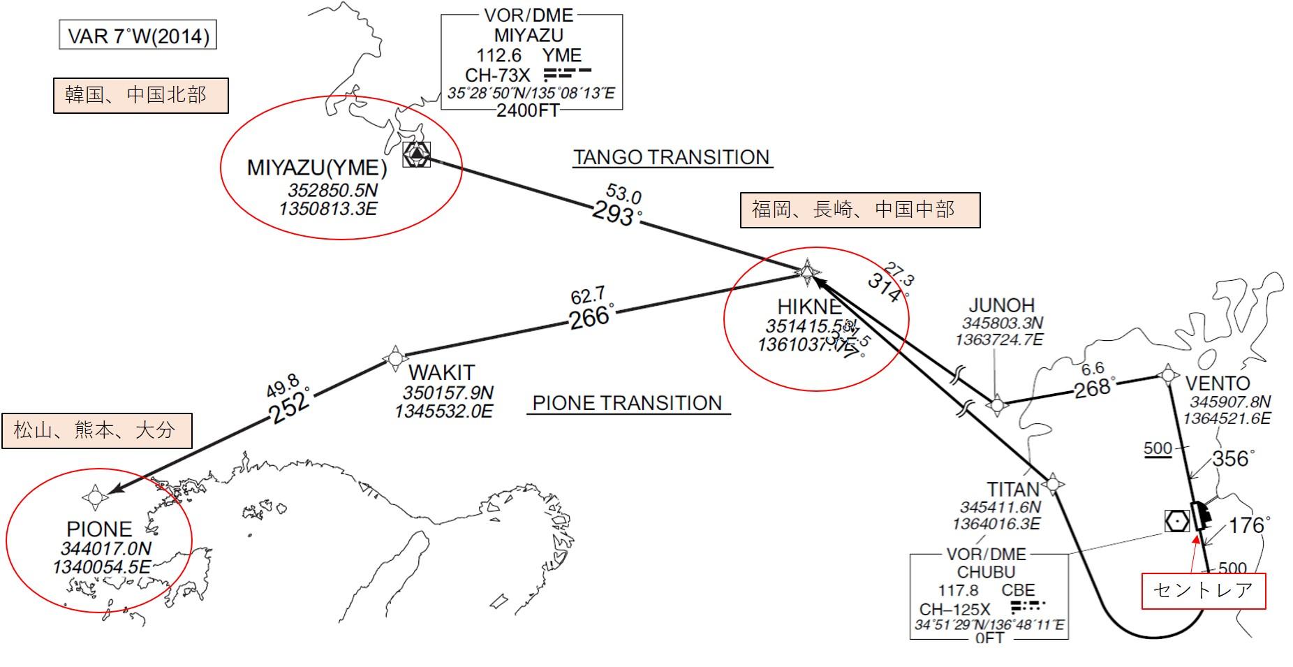 OUMI DEPARTUREの図