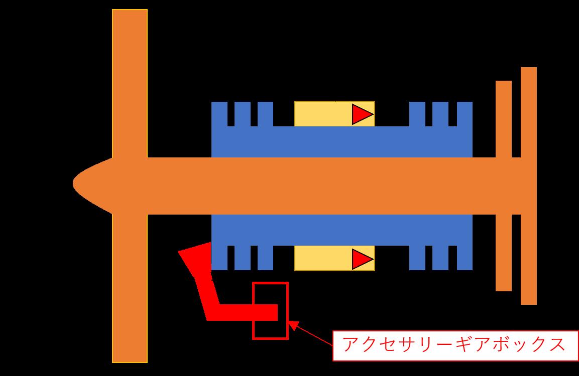 エンジンの断面イメージの図