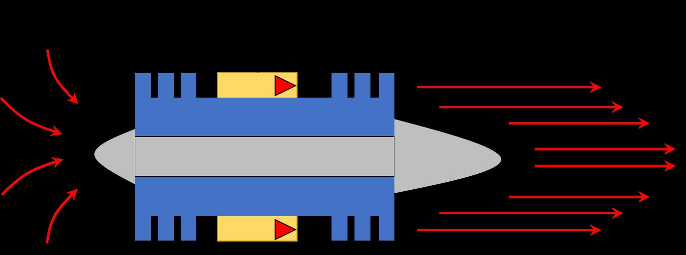 ターボジェットエンジンのイメージ図