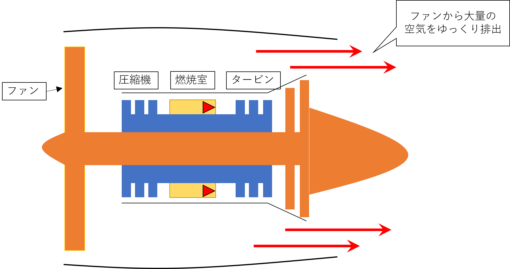 ターボファンエンジンのイメージ図