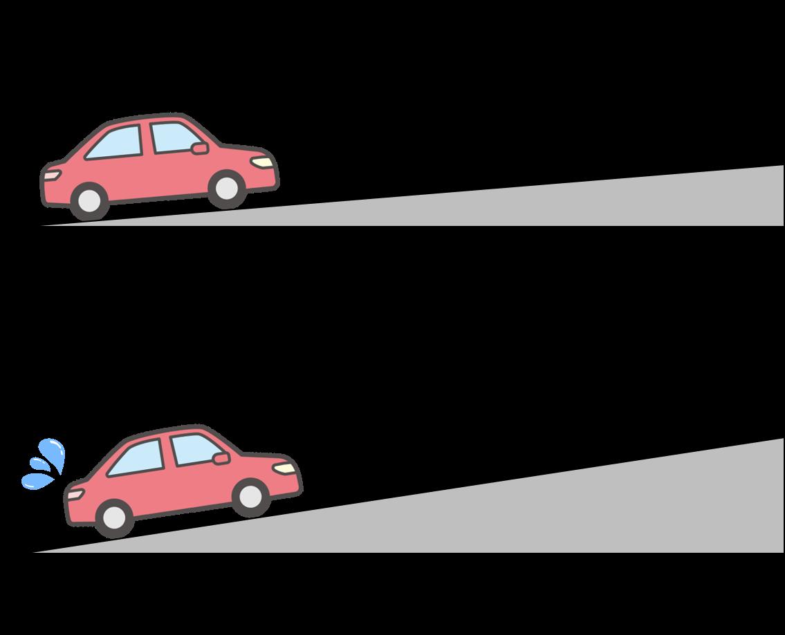 勾配と加速への影響(自動車の例)
