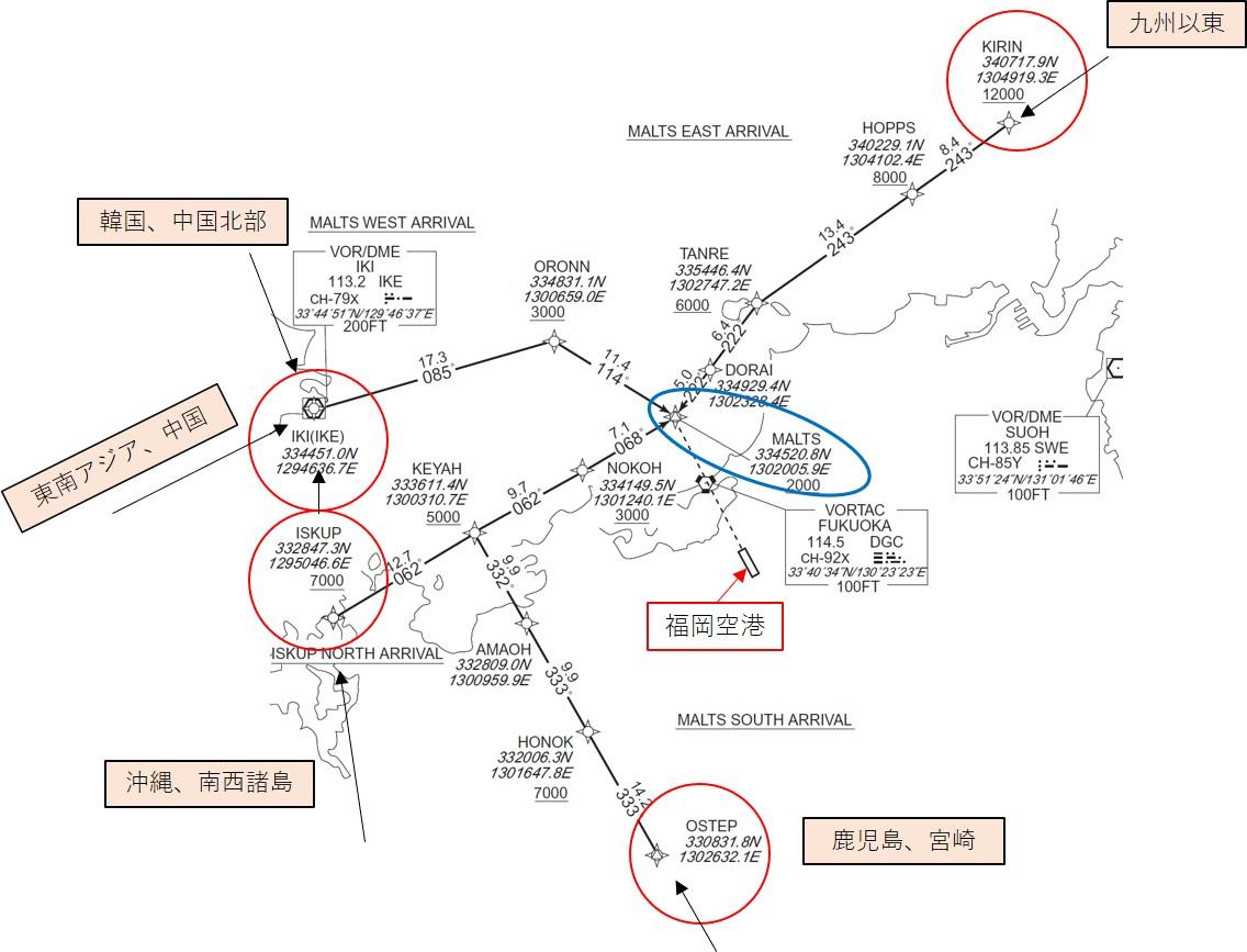 南風運用時の到着経路の図