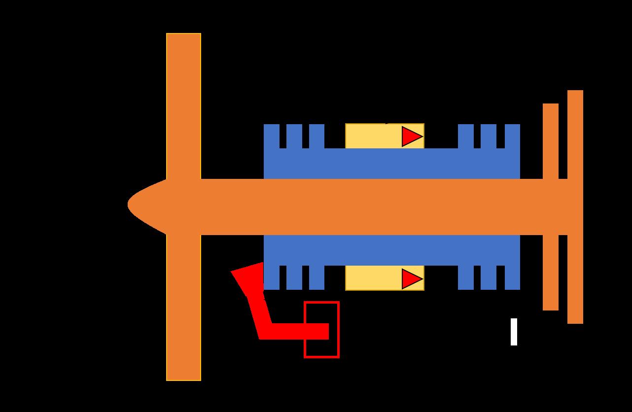 エンジン構造と計器表示