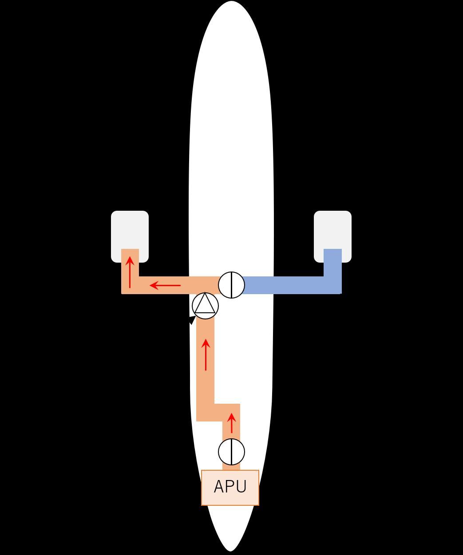 APUからの圧縮空気供給のイメージ