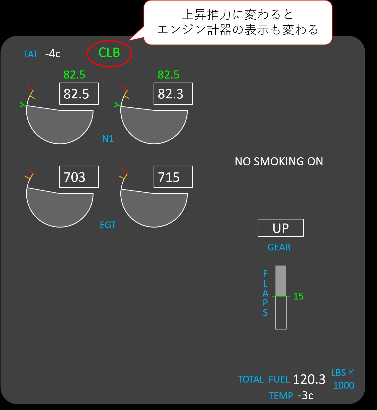 エンジン計器の表示例