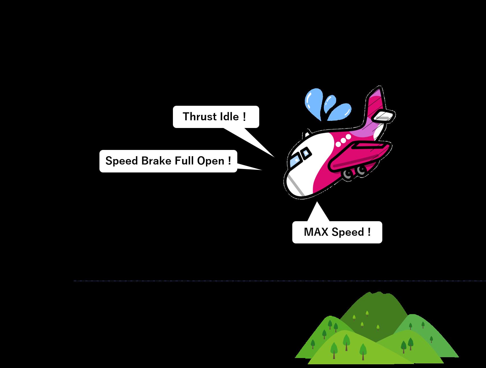 Emergency Descentのイメージ図