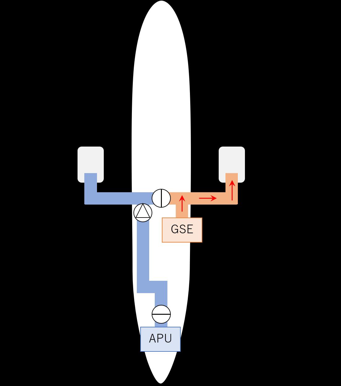 GSEからの圧縮空気供給のイメージ