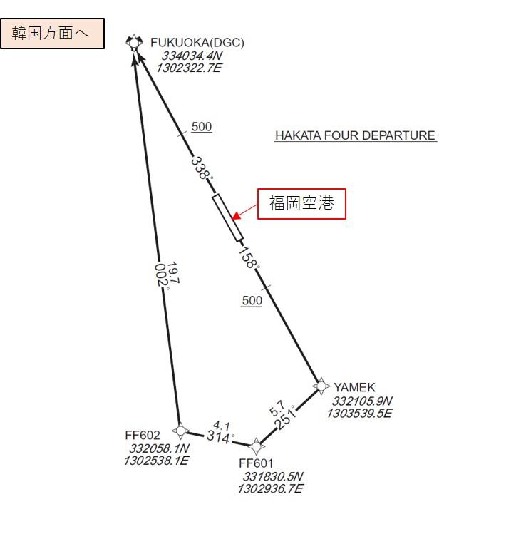 HAKATA DEPARTUREの経路図